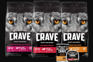 Crave Dog Food Recall